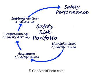 biztonság, kockáztat, irattartó