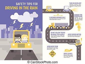 biztonság, meglegyintés, helyett, vezetés, az esőben