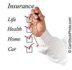 biztosítás, lista