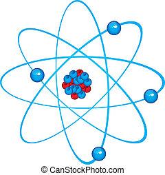blå, atom