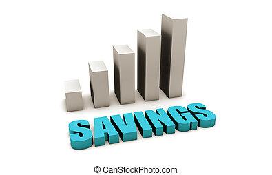 blå, besparingar