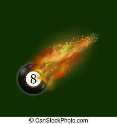 Black Billiard Ball on Fire Flame