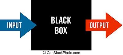 Black box system