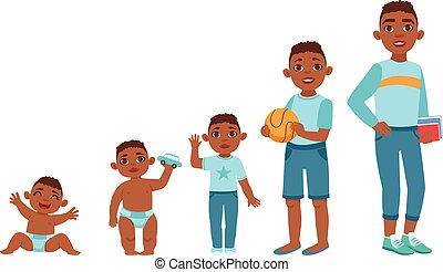 Black Boy Growing Stages With Illustrations In Different...