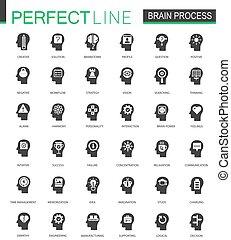Black classic brain mind process icons set.