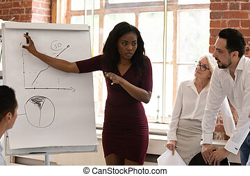 Black female presenter making whiteboard presentation at briefing