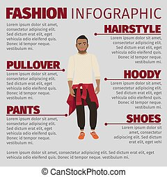 Black guy in sweater fashion infographic