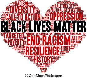Black Lives Matter Word Cloud - Black Lives Matter word ...