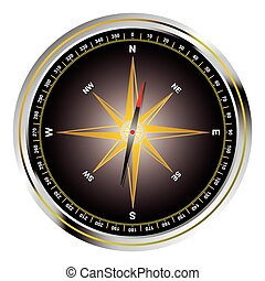 Black old fashioned compass