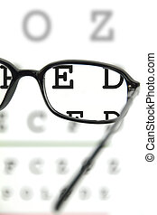 Black spectacles on an eye chart