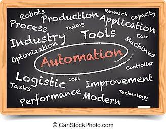 Blackboard Automation