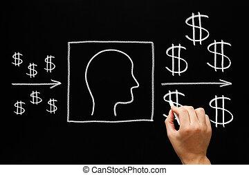 blackboard, begrepp, investering, folk