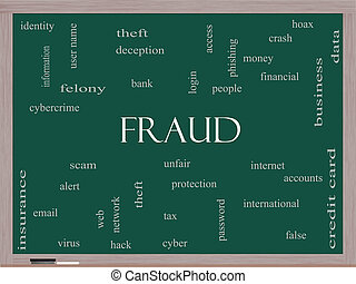 Blackboard, begrepp, ord, moln, bedrägeri