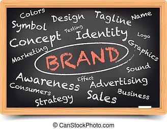 Blackboard Brand Wordcloud