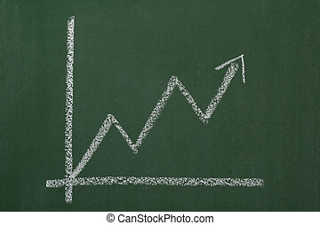 blackboard business chart - close up of blackboard and...