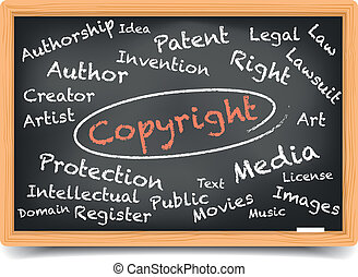 Blackboard Copyright