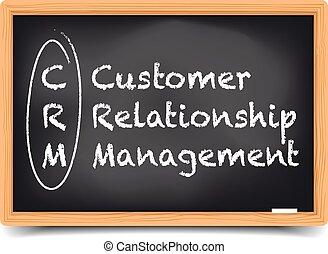 Blackboard CRM - detailed illustration of a blackboard with ...
