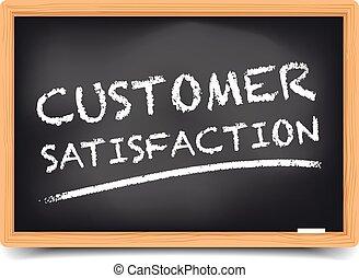 Blackboard Customer Satisfaction