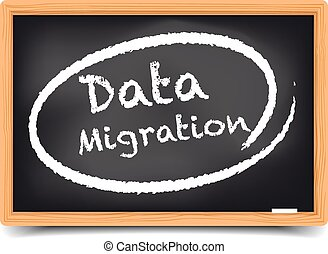 Blackboard Data Migration - detailed illustration of a...