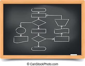 Blackboard Empty Flowchart - detailed illustration of an ...