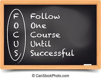 Blackboard FOCUS - detailed illustration of a blackboard ...