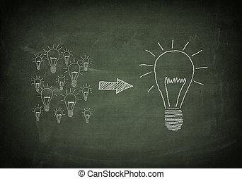 Blackboard good ideas