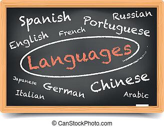 Blackboard Languages