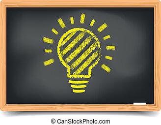 Blackboard Lightbulb