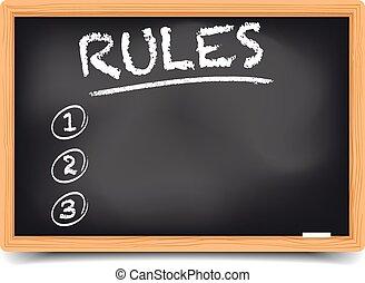 Blackboard List Rules