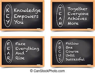 Blackboard Motivation Terms