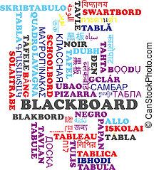 Blackboard multilanguage wordcloud background concept