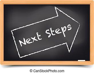 Blackboard Next Steps - detailed illustration of a ...