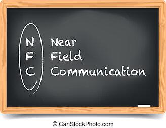 Blackboard NFC