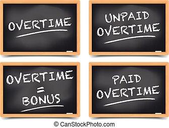 Blackboard Overtime Concepts