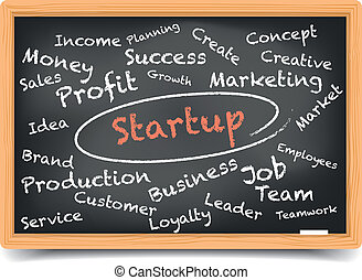 Blackboard Startup