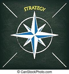 Blackboard Stickman Compass Strategy