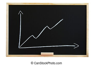 blackboard with business chart - blackboard with positive ...