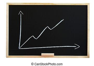blackboard with business chart - blackboard with positive...