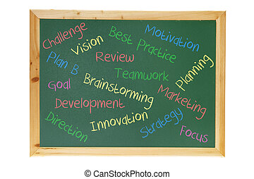 Blackboard with Business Concepts on White Background