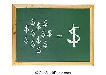 Blackboard with Dollar Signs