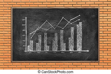 Blackboard with drawing stock chart