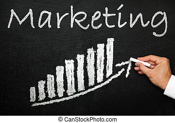 Blackboard with handwritten marketing text. Arrow going upwards and stack chart. Hand with chalk in hand. Business and success concept.