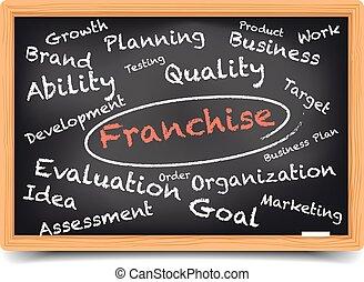 Blackboard Wordcloud Franchise