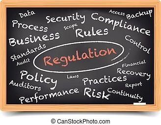 Blackboard Wordcloud Regulation