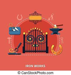 Blacksmith Iron Works Background