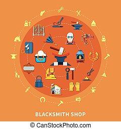 Blacksmith Shop Signs Composition