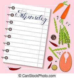 blad, plan, dieet