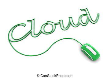 bladeren, wolk, groene, glanzend, kabel