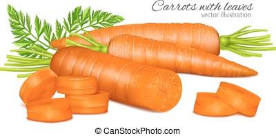 bladeren, wortels