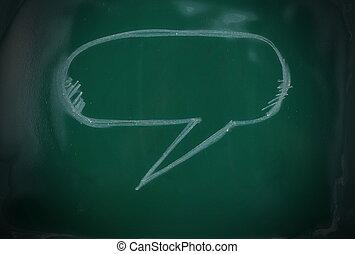 blank bubble speech on chalkboard